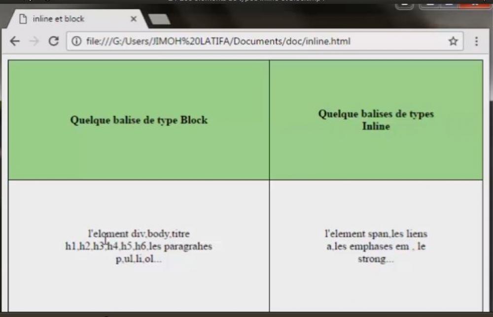 Les éléments de types Inline et Block